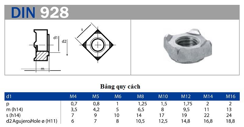 Thông số kỹ thuật của đai ốc hàn 4 chân Din 928