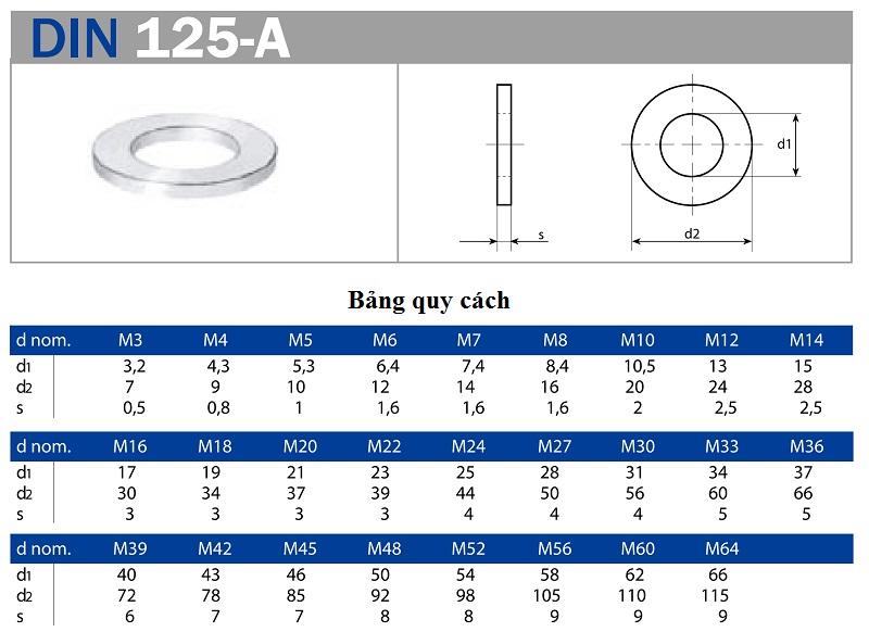 Bảng tra long đen phẳng DIN 125-A