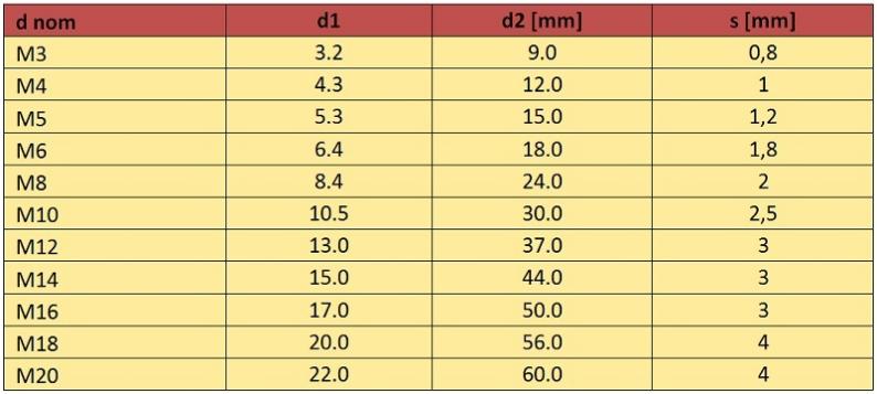 Thông số kỹ thuật của long đen phẳng vành rộng