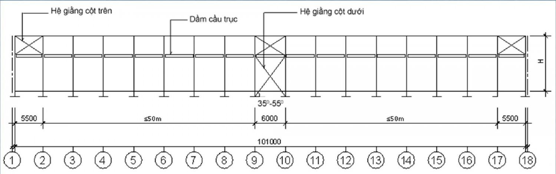 hệ giằng cột đối với nhà mái nặng