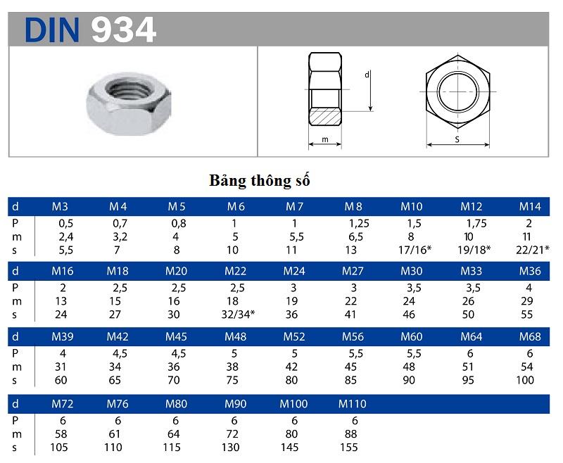 Thông số kỹ thuật của đai ốc inox DIN 934