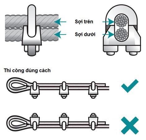 Hình minh họa sử dụng khóa cáp