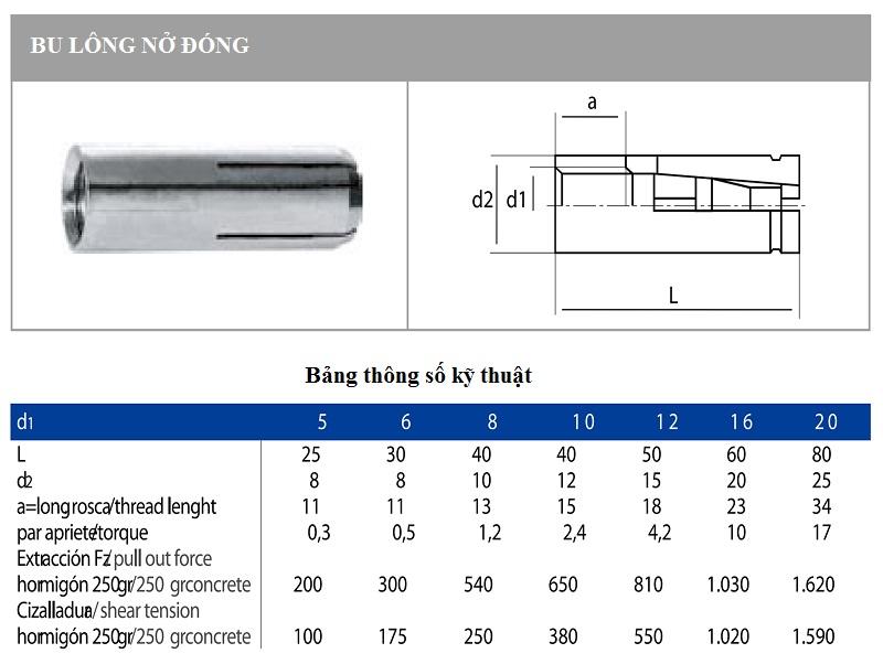 thông số kỹ thuật của bu lông nở đạn - tắc kê đóng