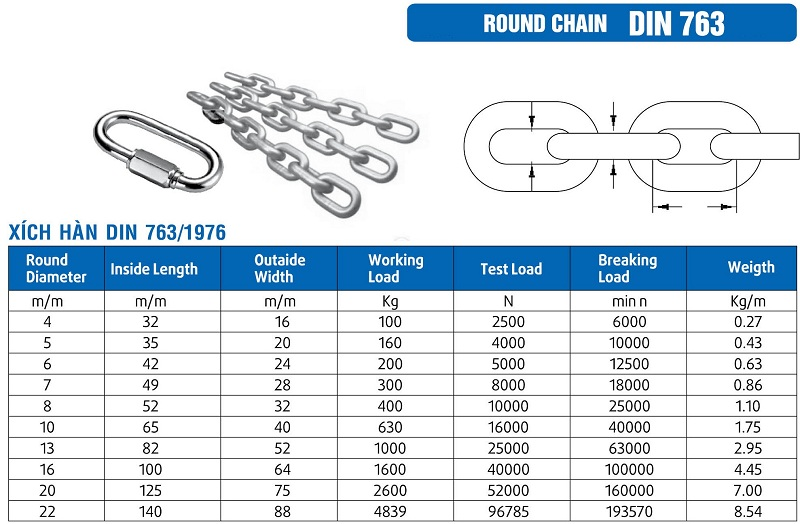 Thông số kỹ thuật của dây xích inox DIN 763