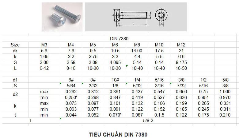 Tiêu chuẩn DIN 7380