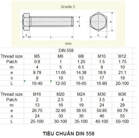 Tiêu chuẩn DIN 558