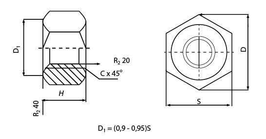 Cấu tạo và kích thước tiêu chuẩn của đai ốc