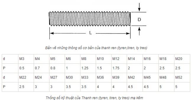 Bản vẽ thông số kỹ thuật của thanh ty ren mạ kẽm