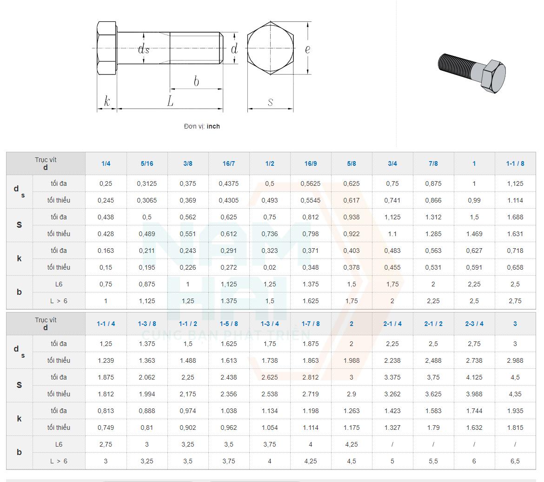 ANSI-ASME B 18.2.1 - Vít lục giác 2012-detail