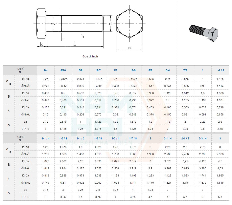ANSI - ASME B 18.2.1- Vít nắp lục giác 2010-detail