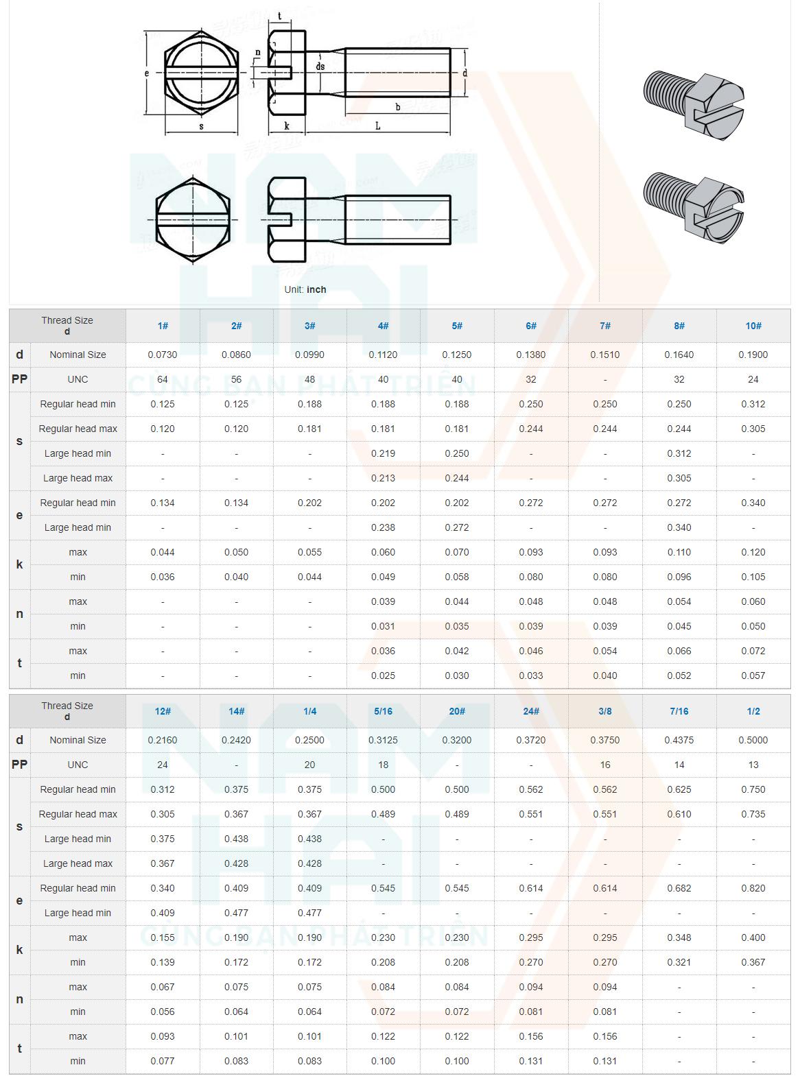 Thông số kỹ thuật bu lông ANSI / ASME B 18.6.3 - 2013