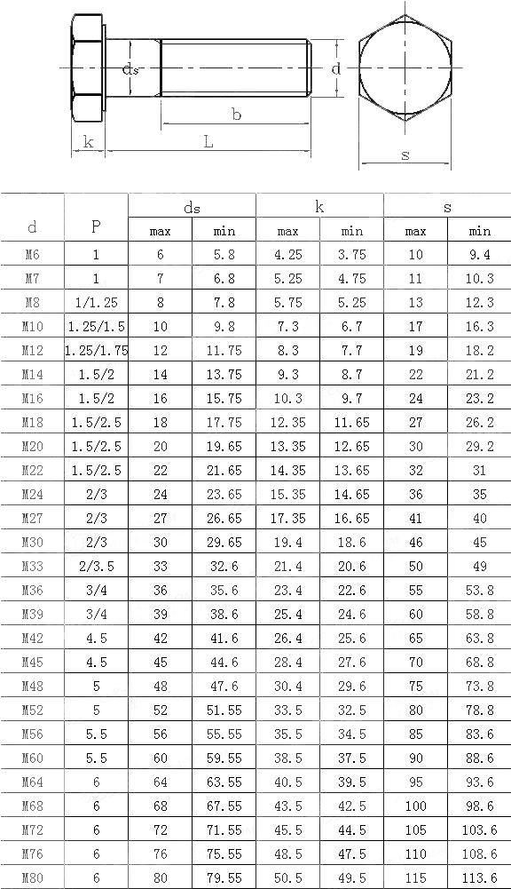 JIS B 1180 - 2004 - Bu lông lục giác