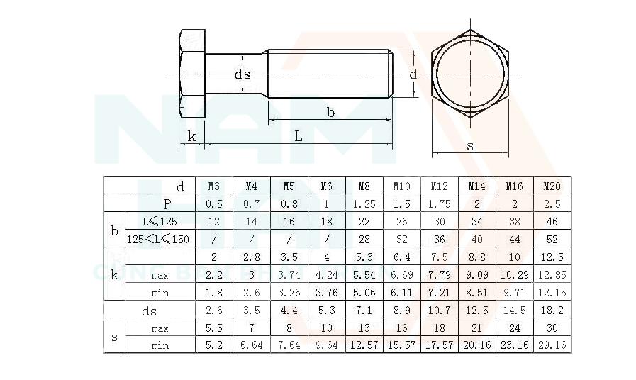 KS B 1002 - 2001 - Bu lông lục giác