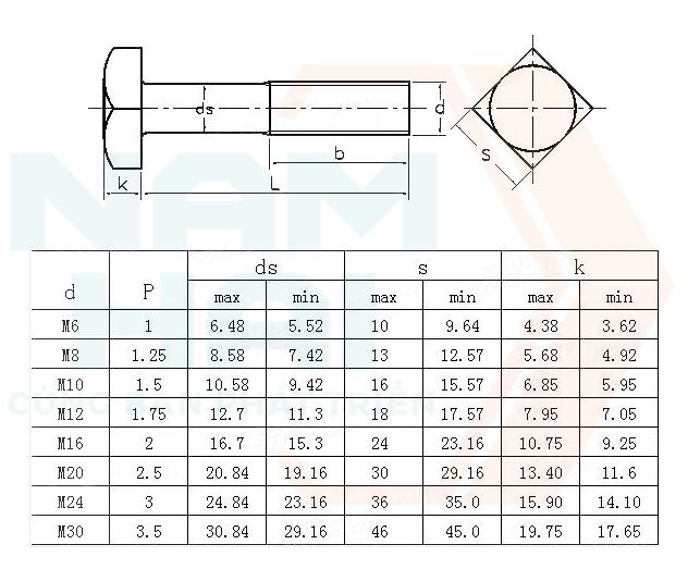 ANSI/ASME B 18.2.3.10M - 1996 - Bu lông đầu vuông
