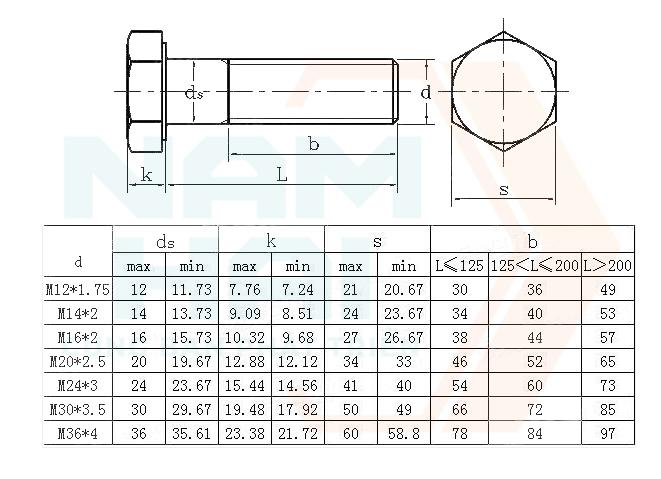 ANSI/ASME B 18.2.3.3M - 2001 - Bu lông kết cấu