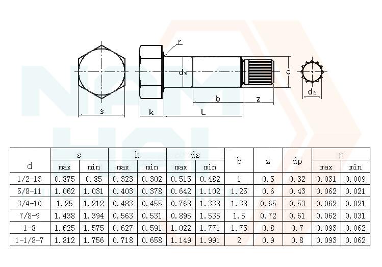 ANSI/ASME B 18.2.6 - 2011 - Bu lông kết cấu