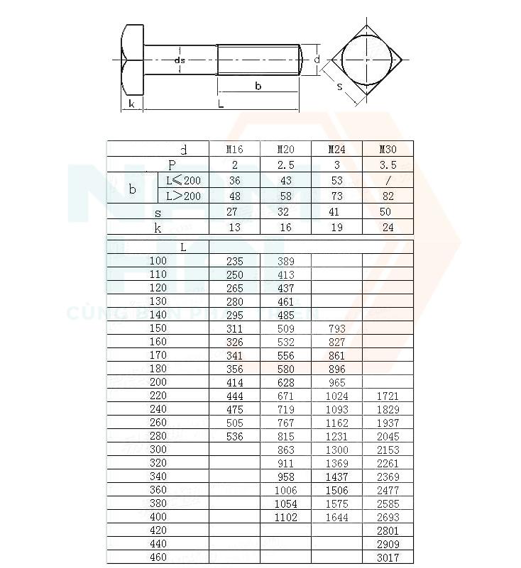 DIN 21346 - 1989 - Bu lông đầu vuông