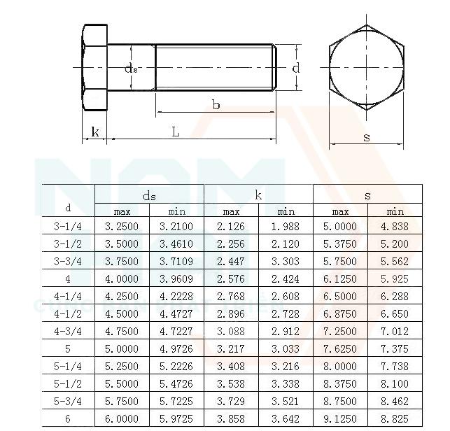 IFI 149 - 2000 - Bu lông kết cấu