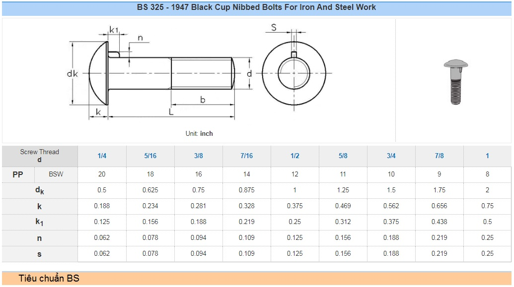 Tiêu chuẩn BS 325 - 1947 Black Cup Nibbed Bolts For Iron And Steel Work