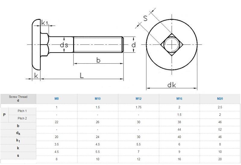 Tiêu chuẩn DIN 11015 - 1995 - bu lông đầu tròn cổ vuông