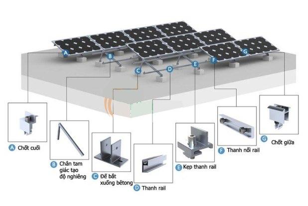 phụ kiện pin năng lượng mặt trời