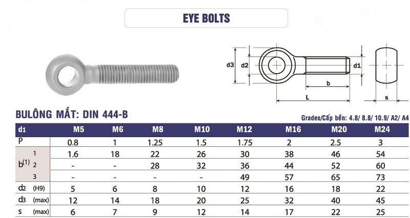 thông số kỹ thuật bu lông mắt din 444-B