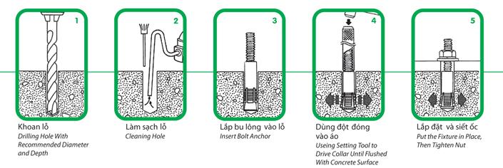 quy trình thi công bu lông nở inox